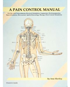 A Pain Control Manual